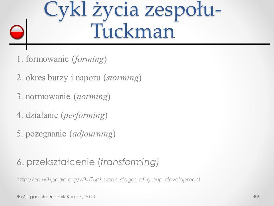 Cykl życia zespołu- Tuckman
