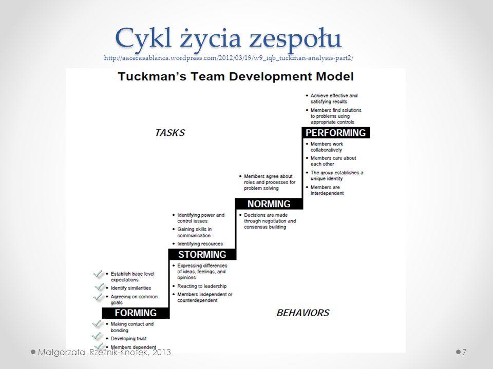 Cykl życia zespołu http://aacecasablanca. wordpress