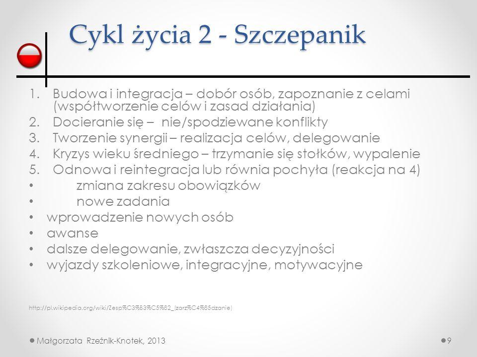 Cykl życia 2 - Szczepanik
