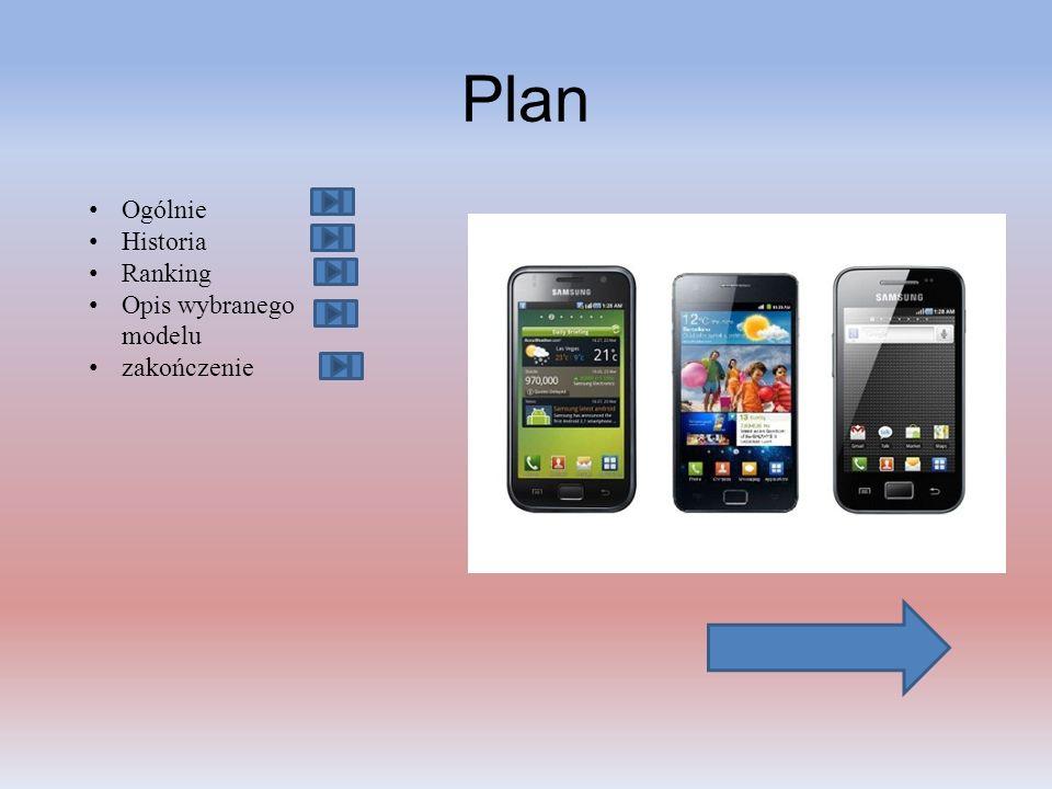Plan Ogólnie Historia Ranking Opis wybranego modelu zakończenie