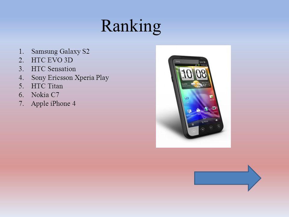 Ranking Samsung Galaxy S2 HTC EVO 3D HTC Sensation