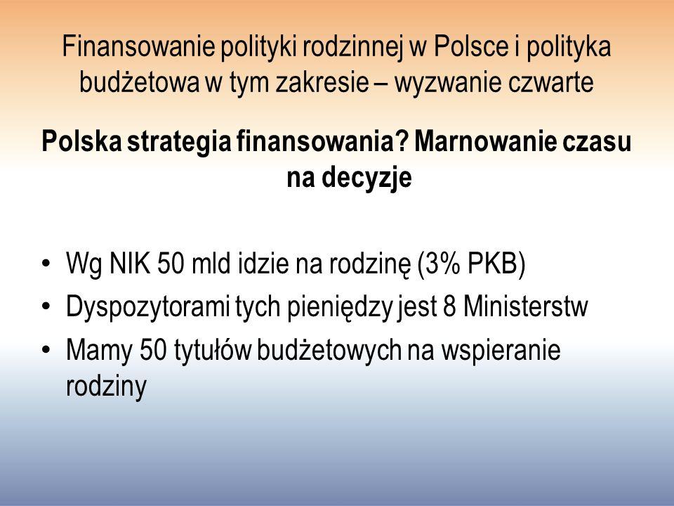 Polska strategia finansowania Marnowanie czasu na decyzje