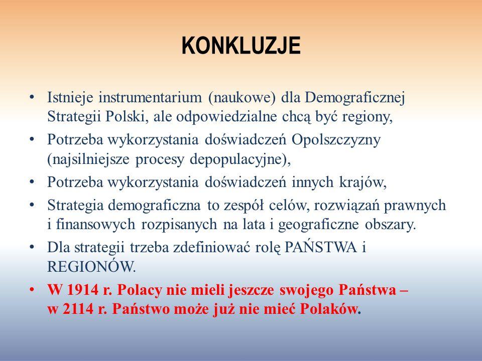 KONKLUZJE Istnieje instrumentarium (naukowe) dla Demograficznej Strategii Polski, ale odpowiedzialne chcą być regiony,