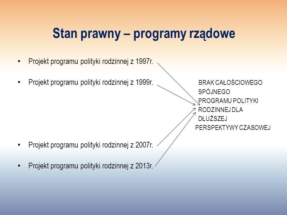Stan prawny – programy rządowe