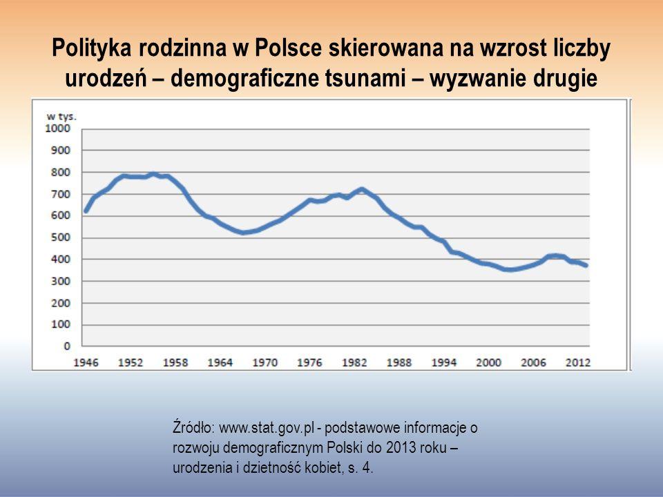 Polityka rodzinna w Polsce skierowana na wzrost liczby urodzeń – demograficzne tsunami – wyzwanie drugie