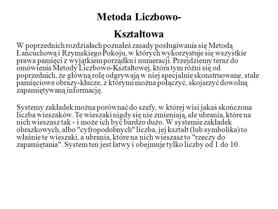 Metoda Liczbowo- Kształtowa