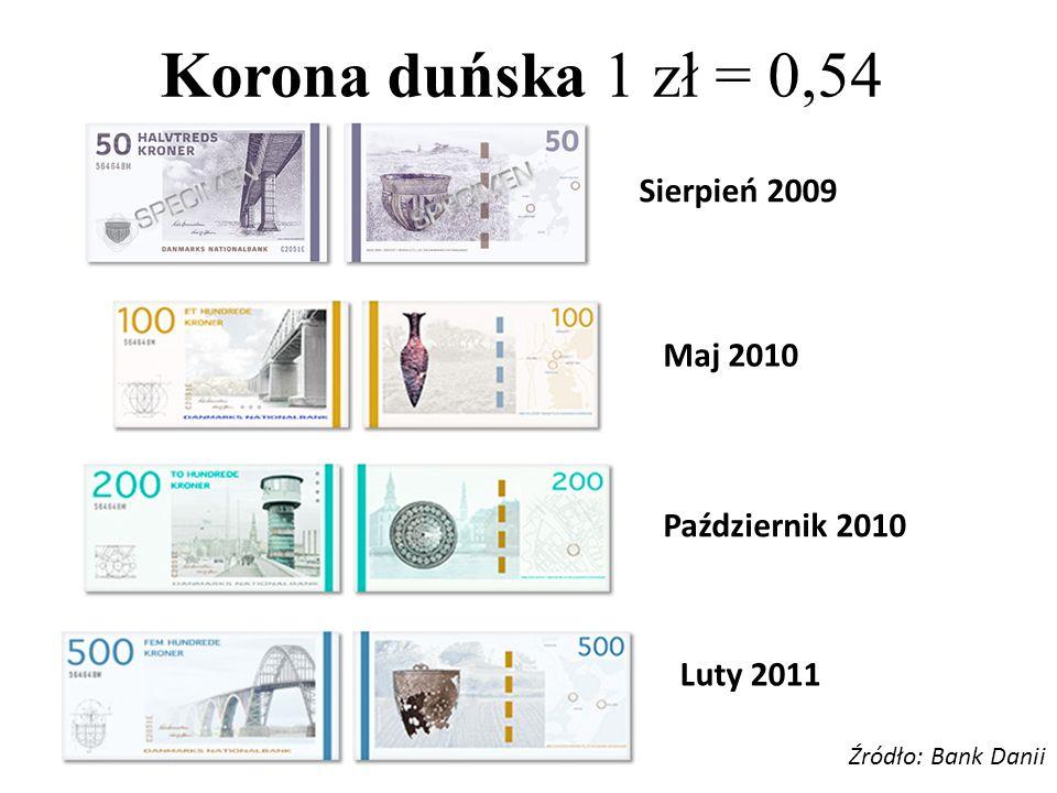 Korona duńska 1 zł = 0,54 Sierpień 2009 Maj 2010 Październik 2010