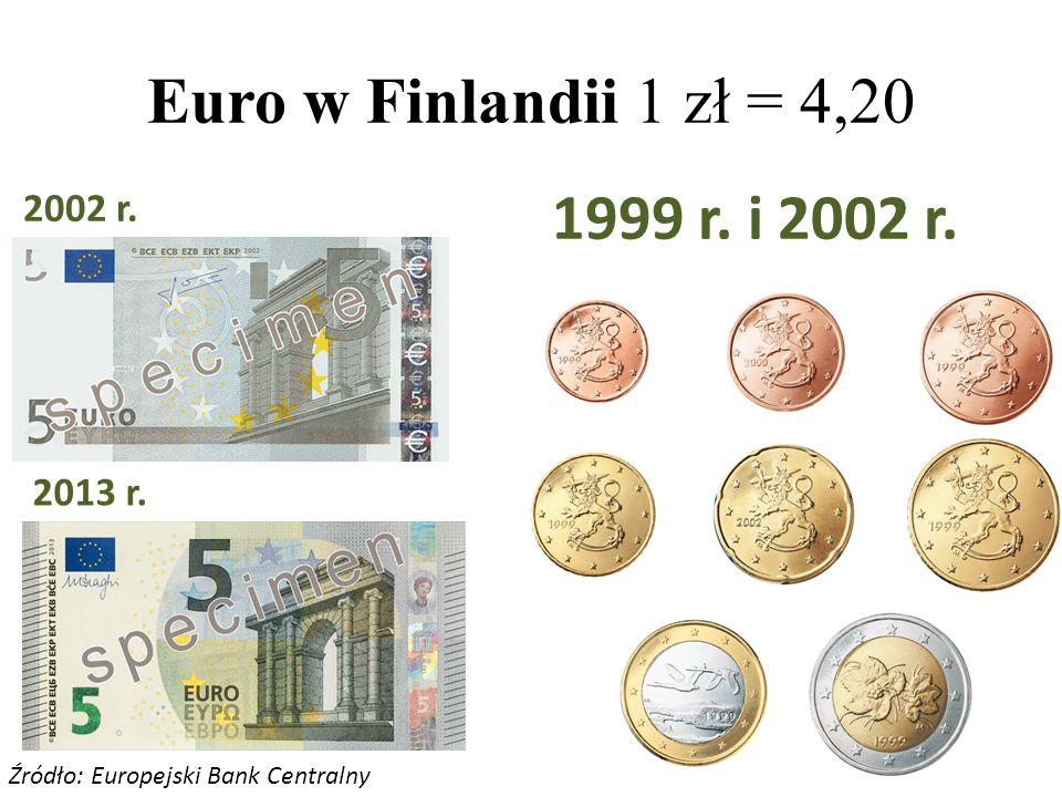 Euro w Finlandii 1 zł = 4,20 1999 r. i 2002 r. 2002 r. 2013 r.
