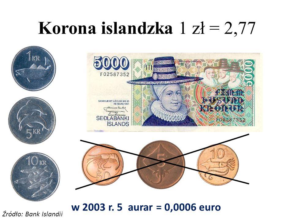 Korona islandzka 1 zł = 2,77 w 2003 r. 5 aurar = 0,0006 euro