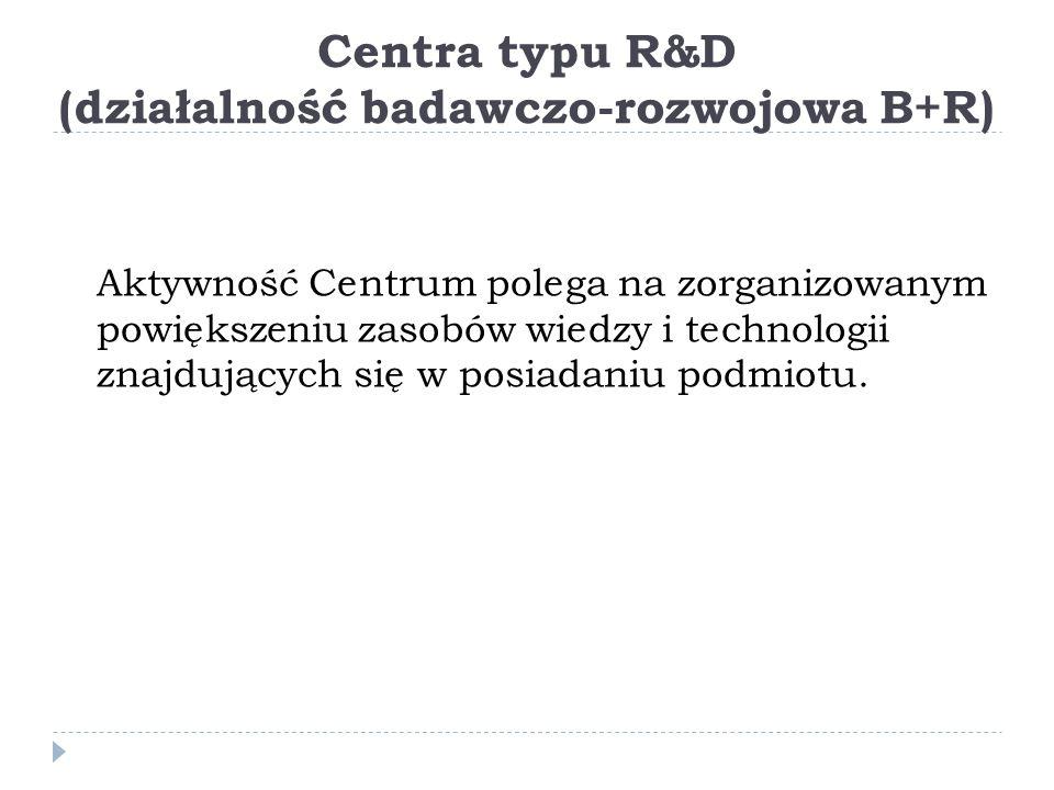 Centra typu R&D (działalność badawczo-rozwojowa B+R)
