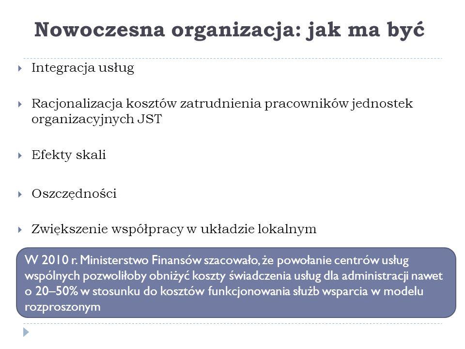Nowoczesna organizacja: jak ma być