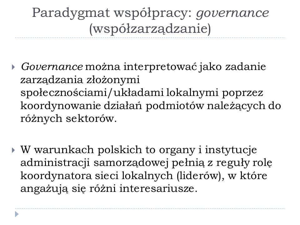 Paradygmat współpracy: governance (współzarządzanie)