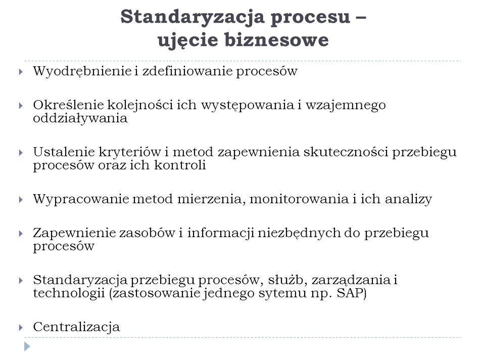 Standaryzacja procesu – ujęcie biznesowe