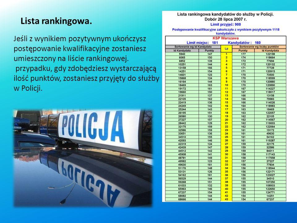 Lista rankingowa. Jeśli z wynikiem pozytywnym ukończysz