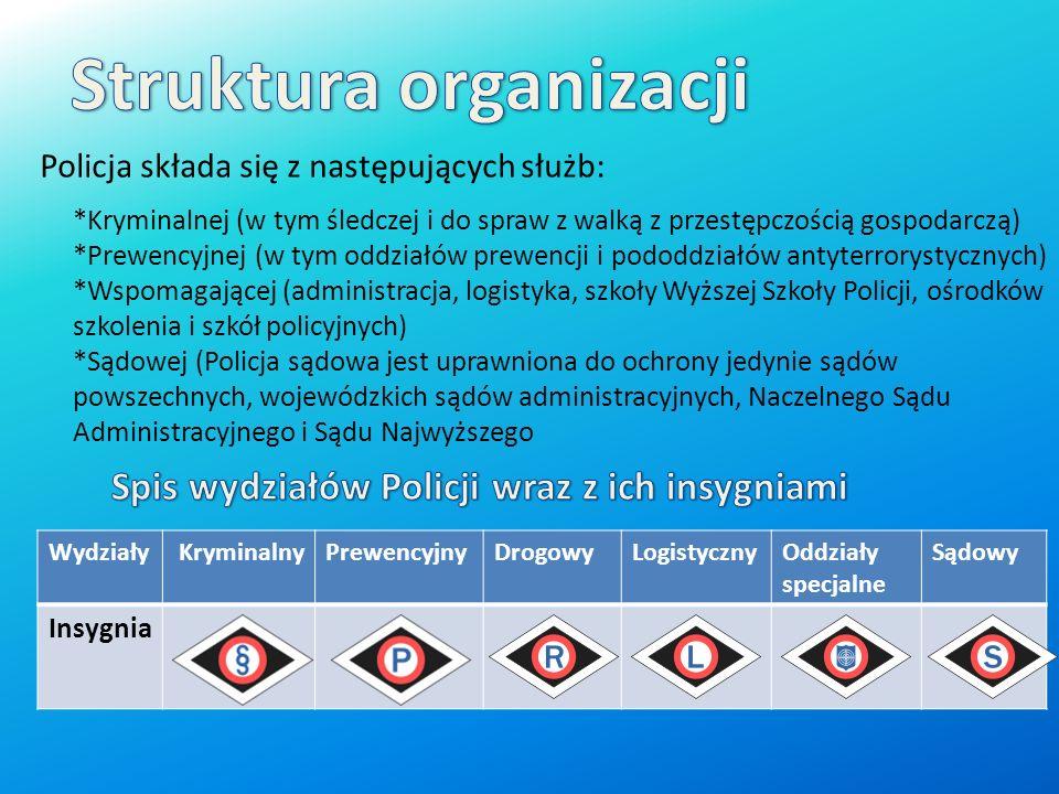 Struktura organizacji Spis wydziałów Policji wraz z ich insygniami