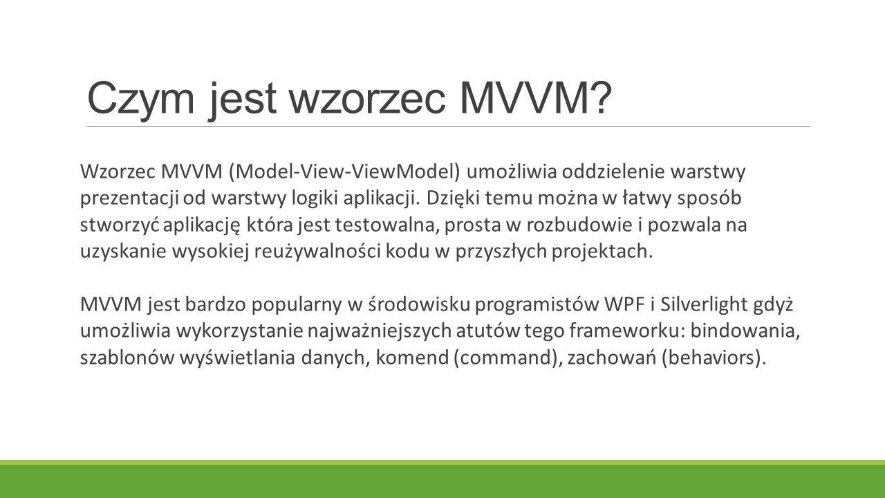 Czym jest wzorzec MVVM