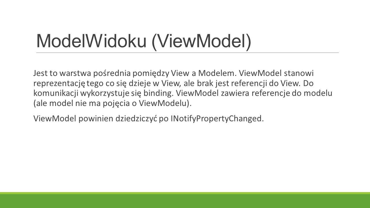 ModelWidoku (ViewModel)