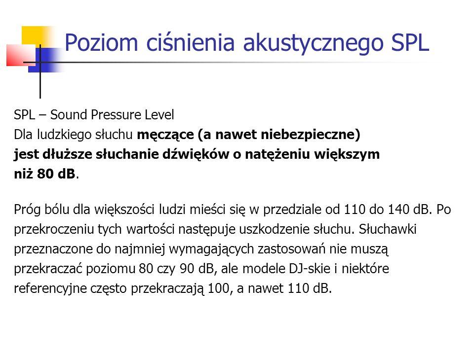 Poziom ciśnienia akustycznego SPL