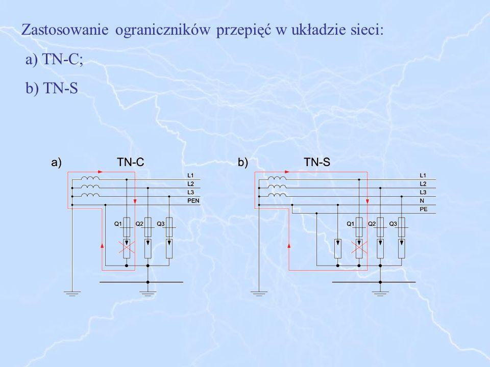 Zastosowanie ograniczników przepięć w układzie sieci: