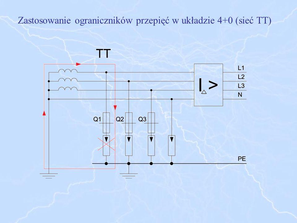 Zastosowanie ograniczników przepięć w układzie 4+0 (sieć TT)