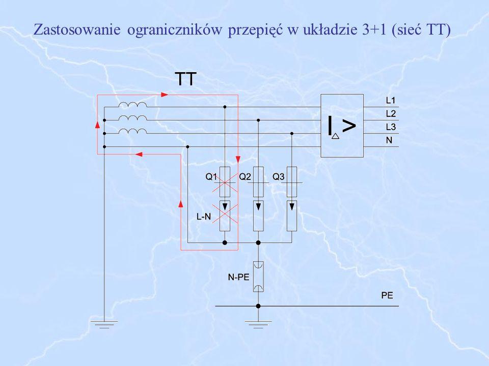 Zastosowanie ograniczników przepięć w układzie 3+1 (sieć TT)