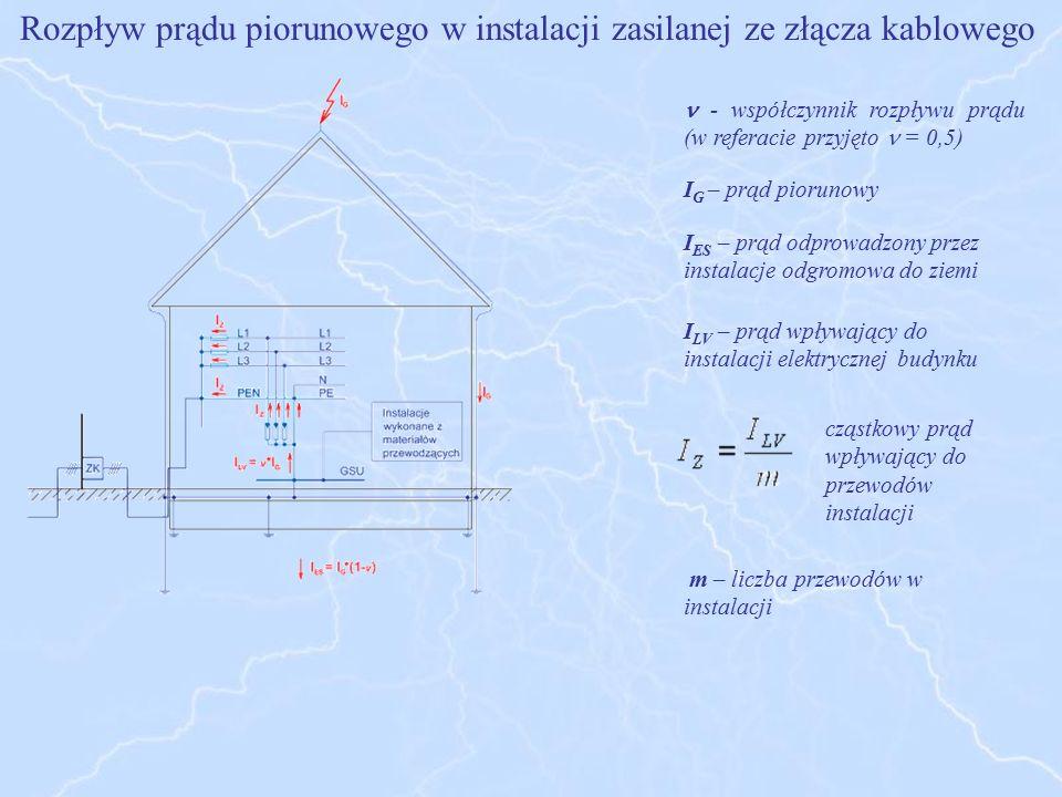 Rozpływ prądu piorunowego w instalacji zasilanej ze złącza kablowego