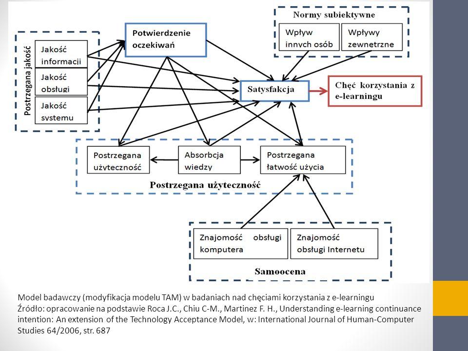 Model badawczy (modyfikacja modelu TAM) w badaniach nad chęciami korzystania z e-learningu