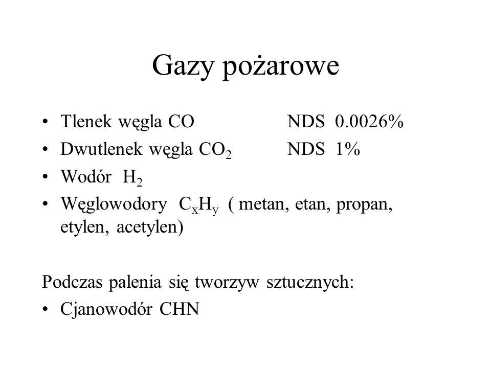 Gazy pożarowe Tlenek węgla CO NDS 0.0026% Dwutlenek węgla CO2 NDS 1%
