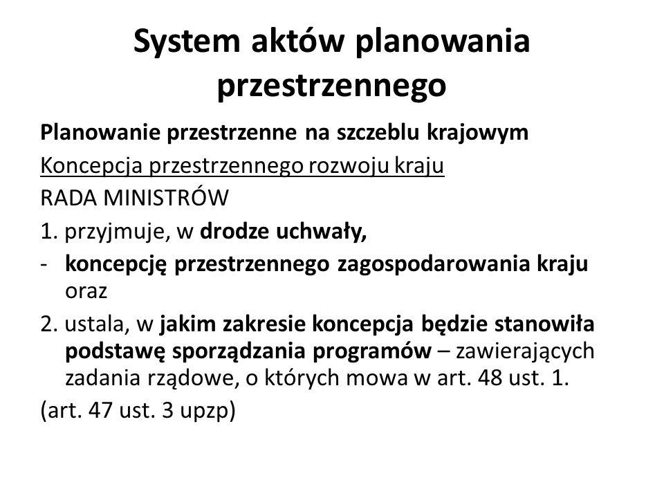 System aktów planowania przestrzennego