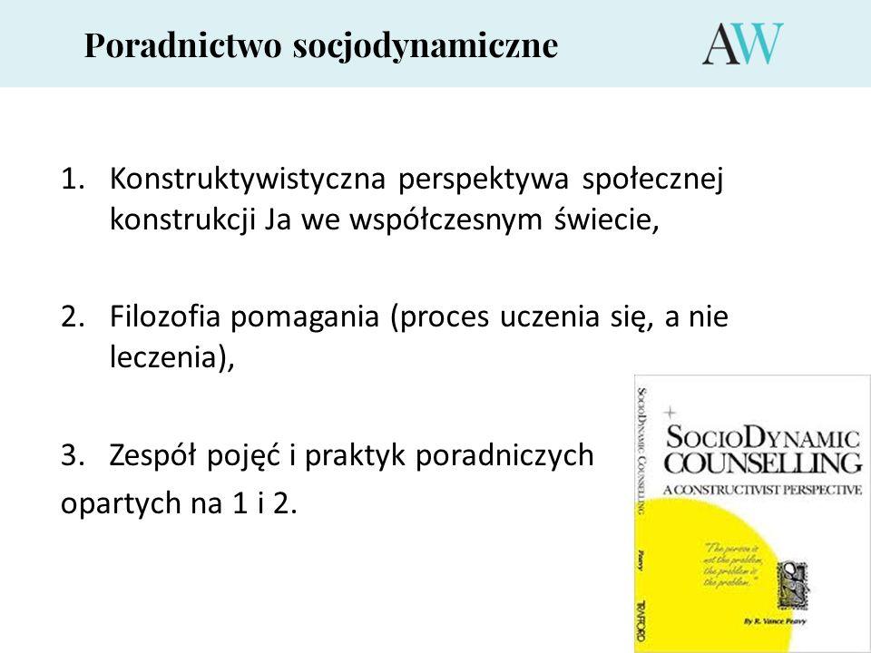 Poradnictwo socjodynamiczne