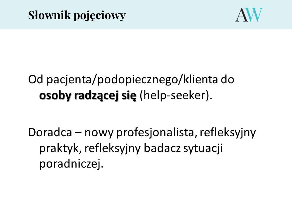 Słownik pojęciowy
