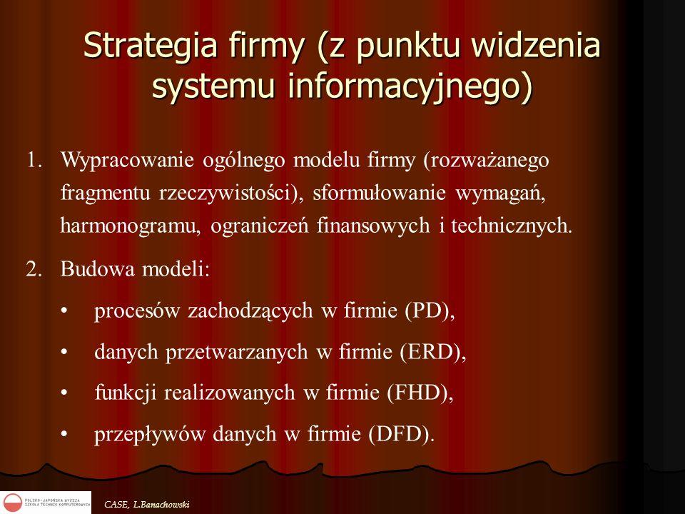 Strategia firmy (z punktu widzenia systemu informacyjnego)