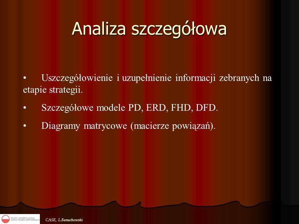 Analiza szczegółowa Uszczegółowienie i uzupełnienie informacji zebranych na etapie strategii. Szczegółowe modele PD, ERD, FHD, DFD.