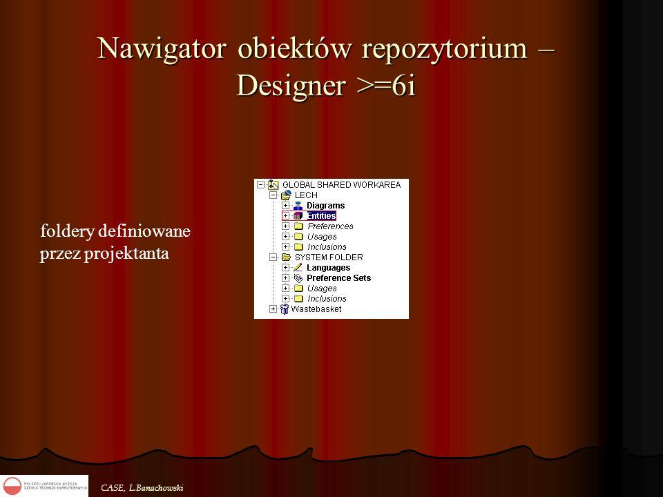 Nawigator obiektów repozytorium – Designer >=6i