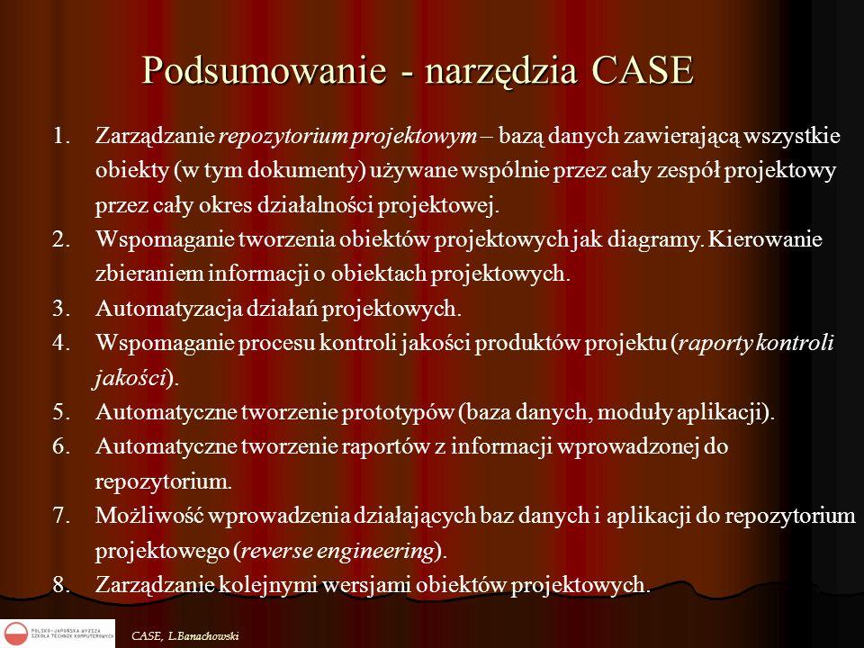 Podsumowanie - narzędzia CASE