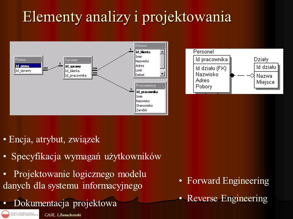 Elementy analizy i projektowania