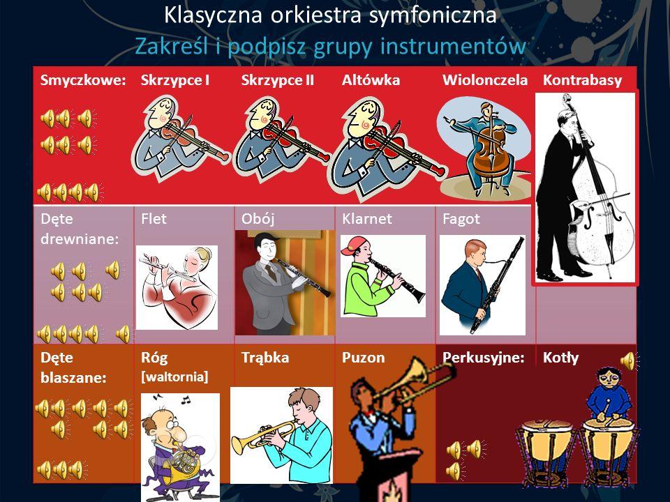 Klasyczna orkiestra symfoniczna Zakreśl i podpisz grupy instrumentów