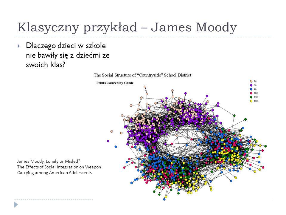 Klasyczny przykład – James Moody