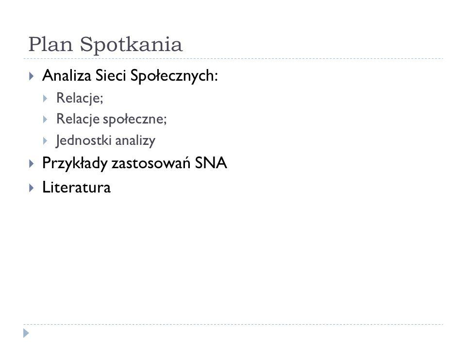 Plan Spotkania Analiza Sieci Społecznych: Przykłady zastosowań SNA