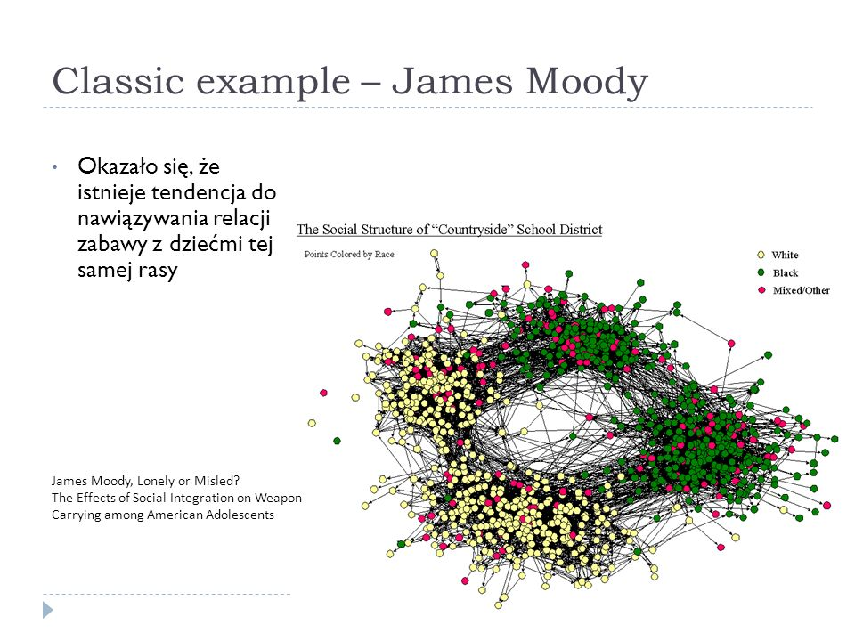 Classic example – James Moody