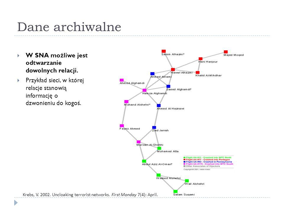 Dane archiwalne W SNA możliwe jest odtwarzanie dowolnych relacji.