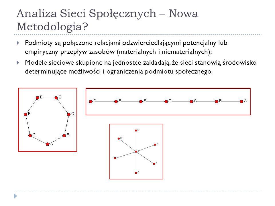Analiza Sieci Społęcznych – Nowa Metodologia