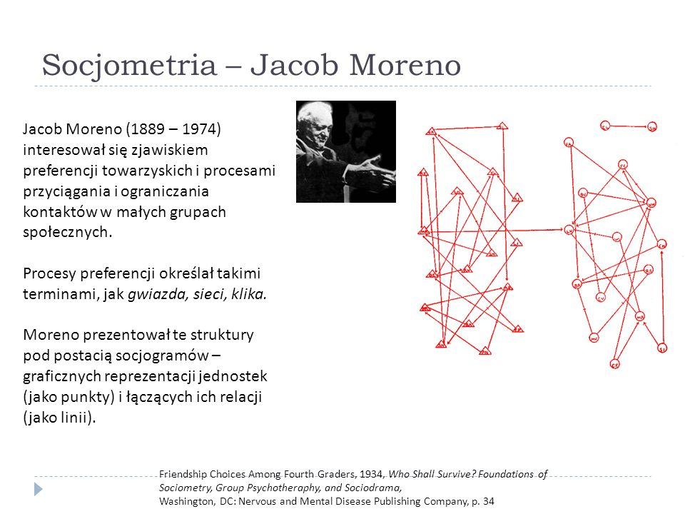 Socjometria – Jacob Moreno