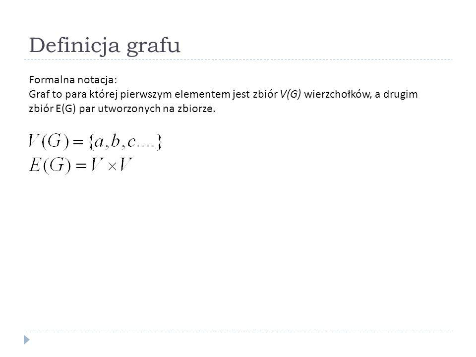 Definicja grafu Formalna notacja: