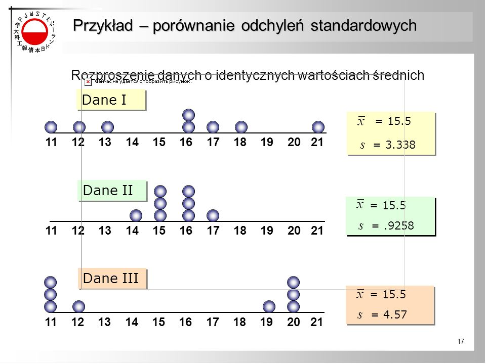 Przykład – porównanie odchyleń standardowych