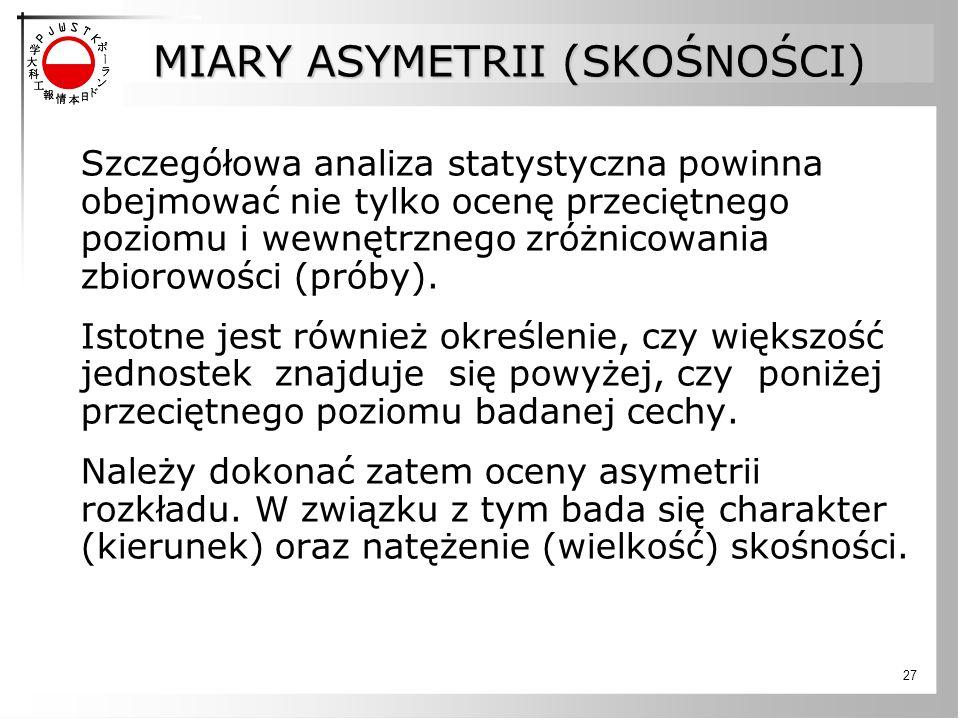 MIARY ASYMETRII (SKOŚNOŚCI)