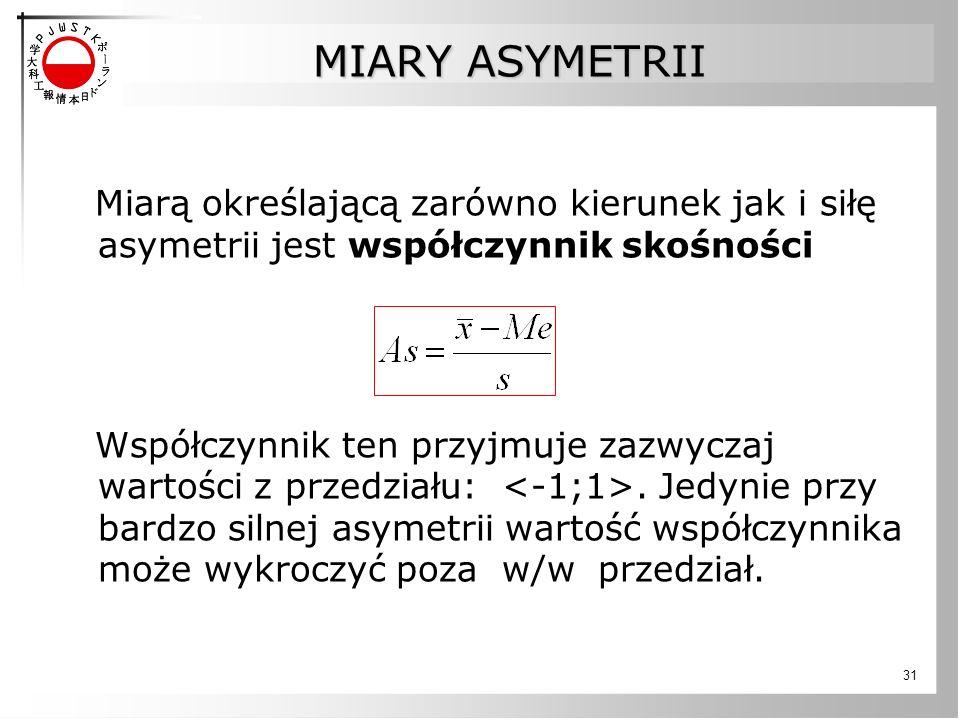 MIARY ASYMETRII Miarą określającą zarówno kierunek jak i siłę asymetrii jest współczynnik skośności.