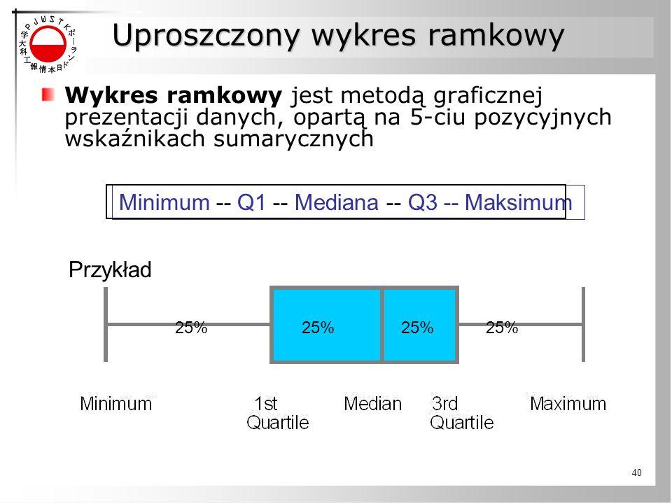 Uproszczony wykres ramkowy