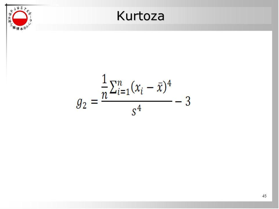 Kurtoza