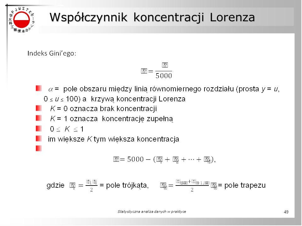 Współczynnik koncentracji Lorenza
